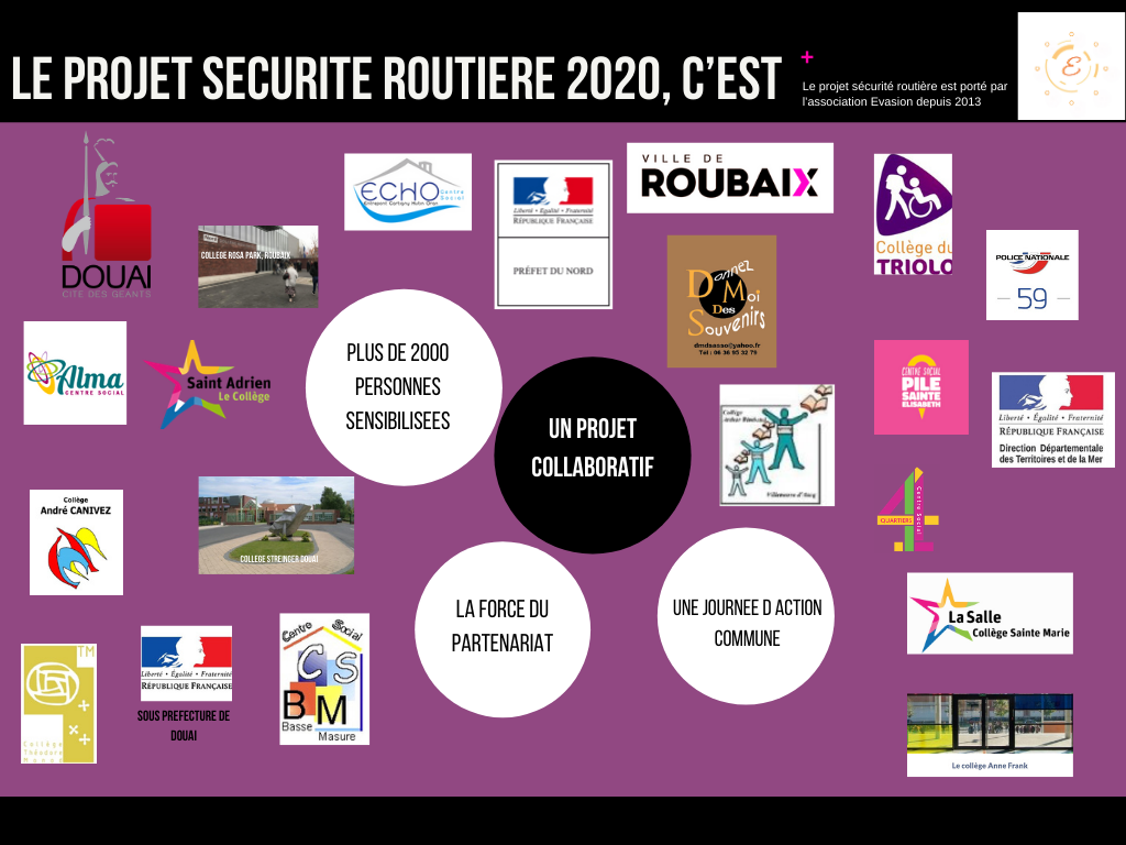 Partenariat SR 2020